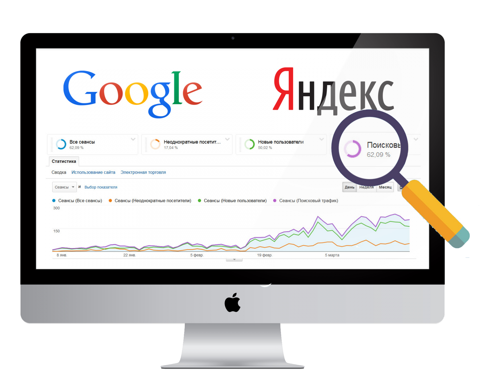 Yandex продвижение сайта создания сайта в nvu